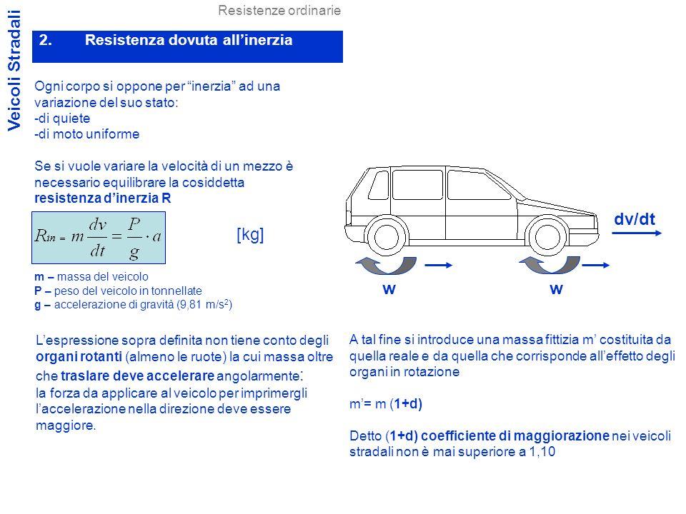 Veicoli Stradali dv/dt [kg] w w Resistenza dovuta all'inerzia